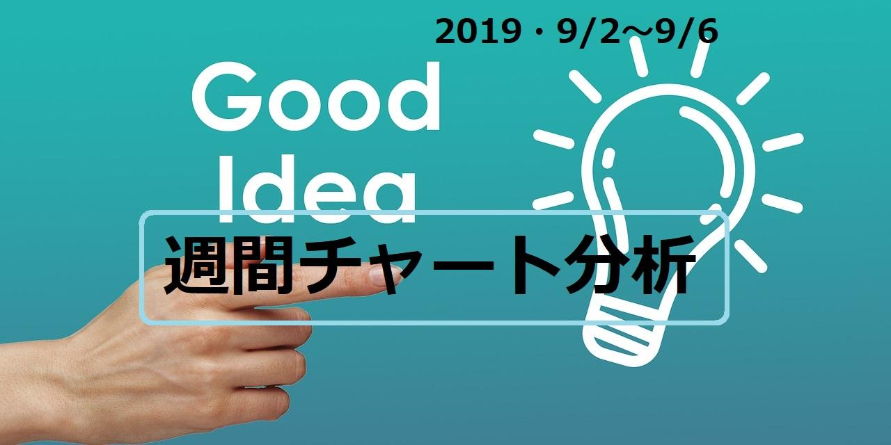 【FX】週間チャート分析・ドル円【2019・9/2~9/6】