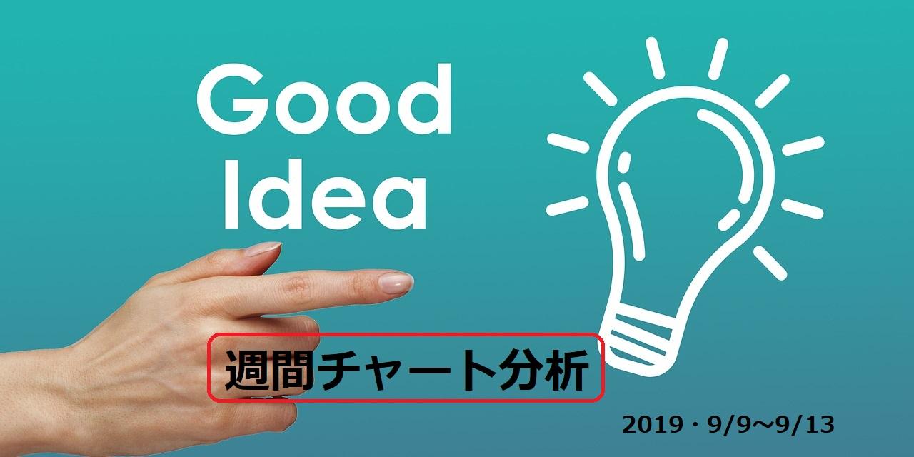 【FX】週間チャート分析・ドル円【2019・9/9~9/13】