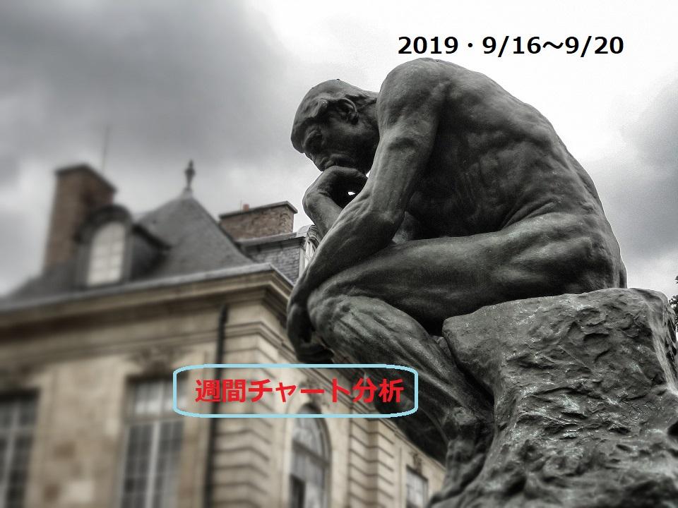 【FX】週間チャート分析・ドル円【2019・9/16~9/20】