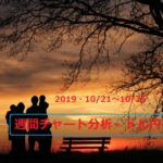 【FX】週間チャート分析・ドル円【2019・10/21~10/25】