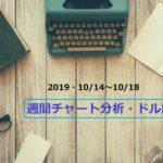 【FX】週間チャート分析【2019・10/14~10/18】【Part 2】