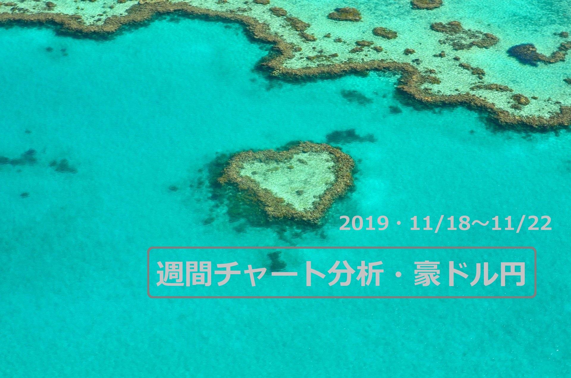 【FX】週間チャート分析・豪ドル円【2019・11/18~11/22】