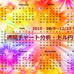 【FX】週間チャート分析・ドル円【2019・12/9~12/13】