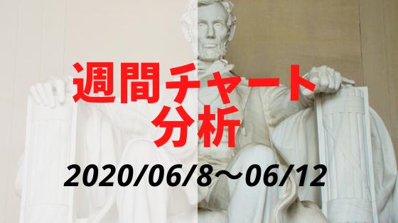 【FX】週間チャート分析・YouTubeチャンネル開設記念【6/8~6/12】