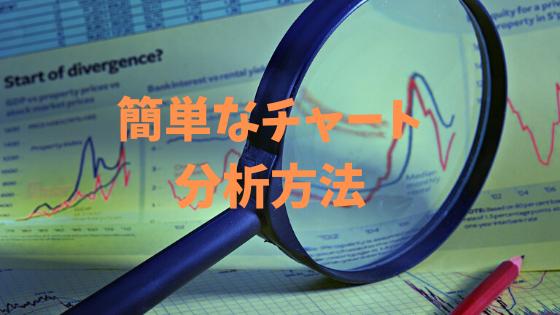 【FX】時間足と会社の仕組みの関係を覚えると簡単にチャート分析できる