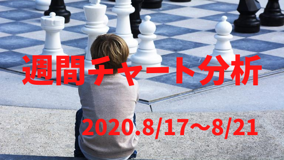 【FX相場予測】週間チャート分析・ドル円【2020.8/17~8/21】
