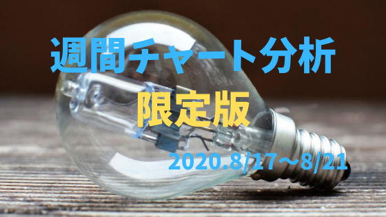 【FX】週間チャート分析限定版【2020.8/17~8/21】